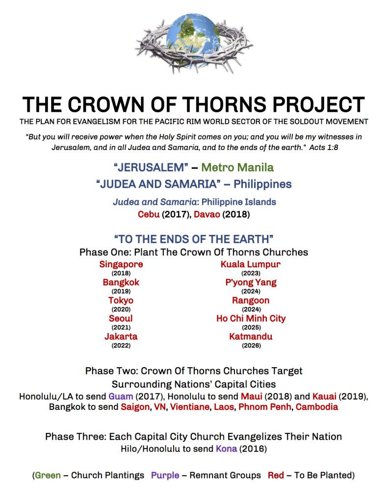 CrownOfThornsProjectPacRim